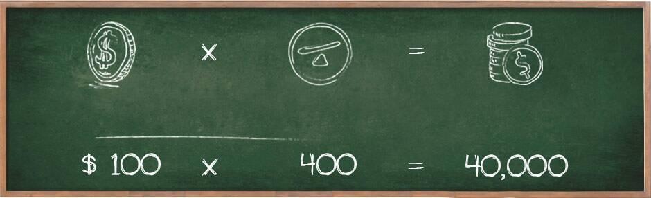 Como calcular a alavancagem no forex